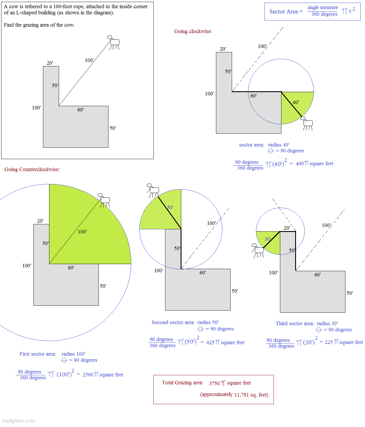 Workbooks worksheets on circumference and area of a circle : Math Plane - Arc Length & Sector Area