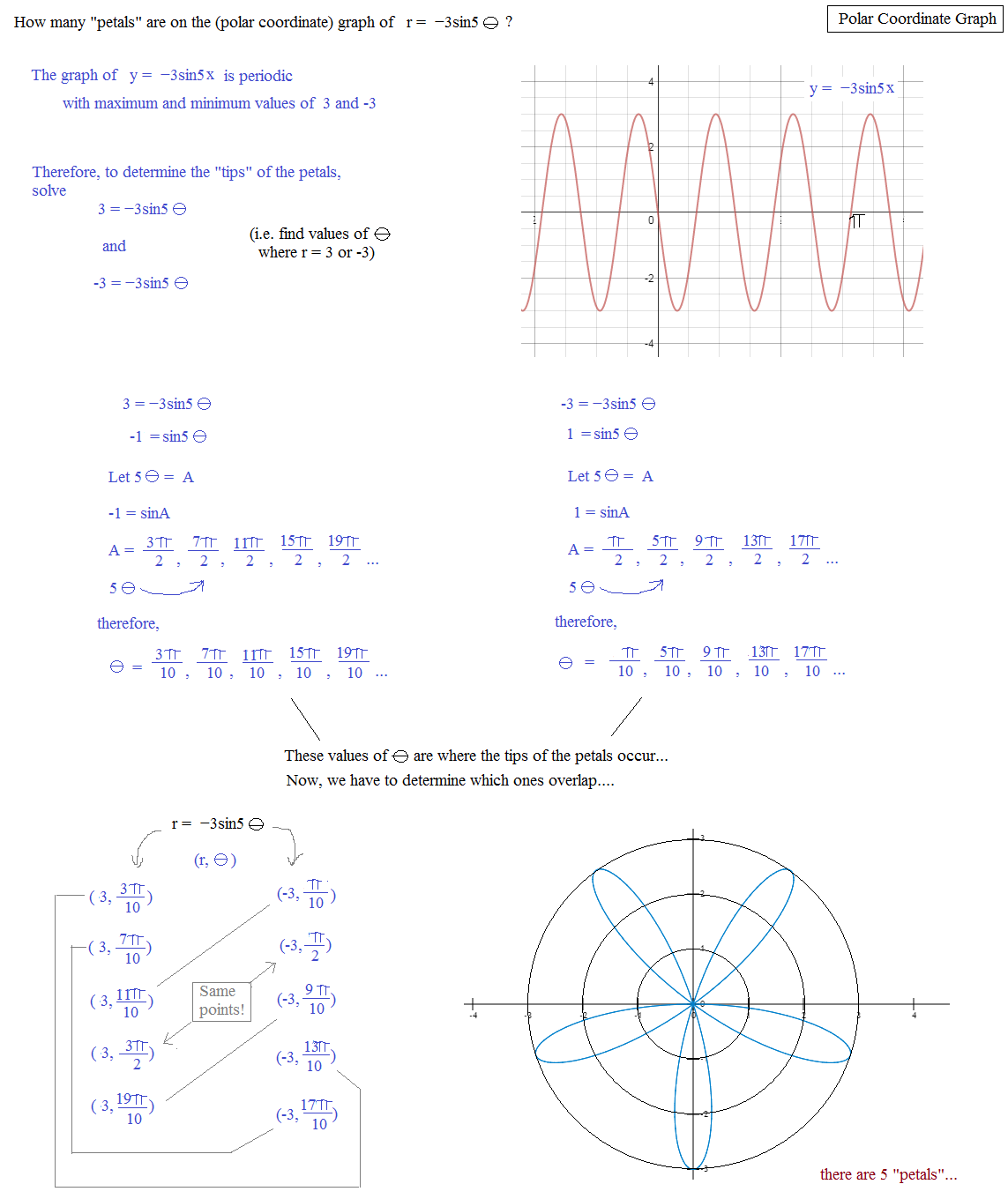 Worksheets Polar Coordinates Worksheet polar coordinates worksheet free worksheets library download and maths resources