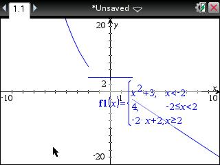 piecewise project 6 centered graph