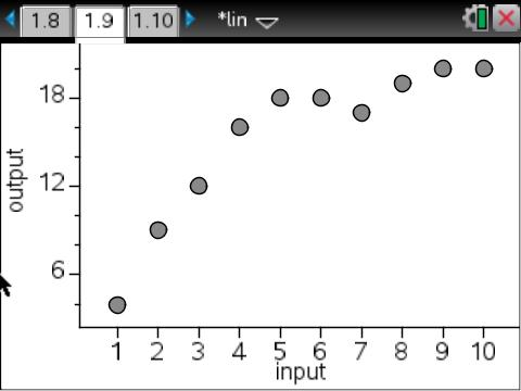 scatterplot image sequence 5