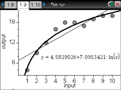logarithmic regression model