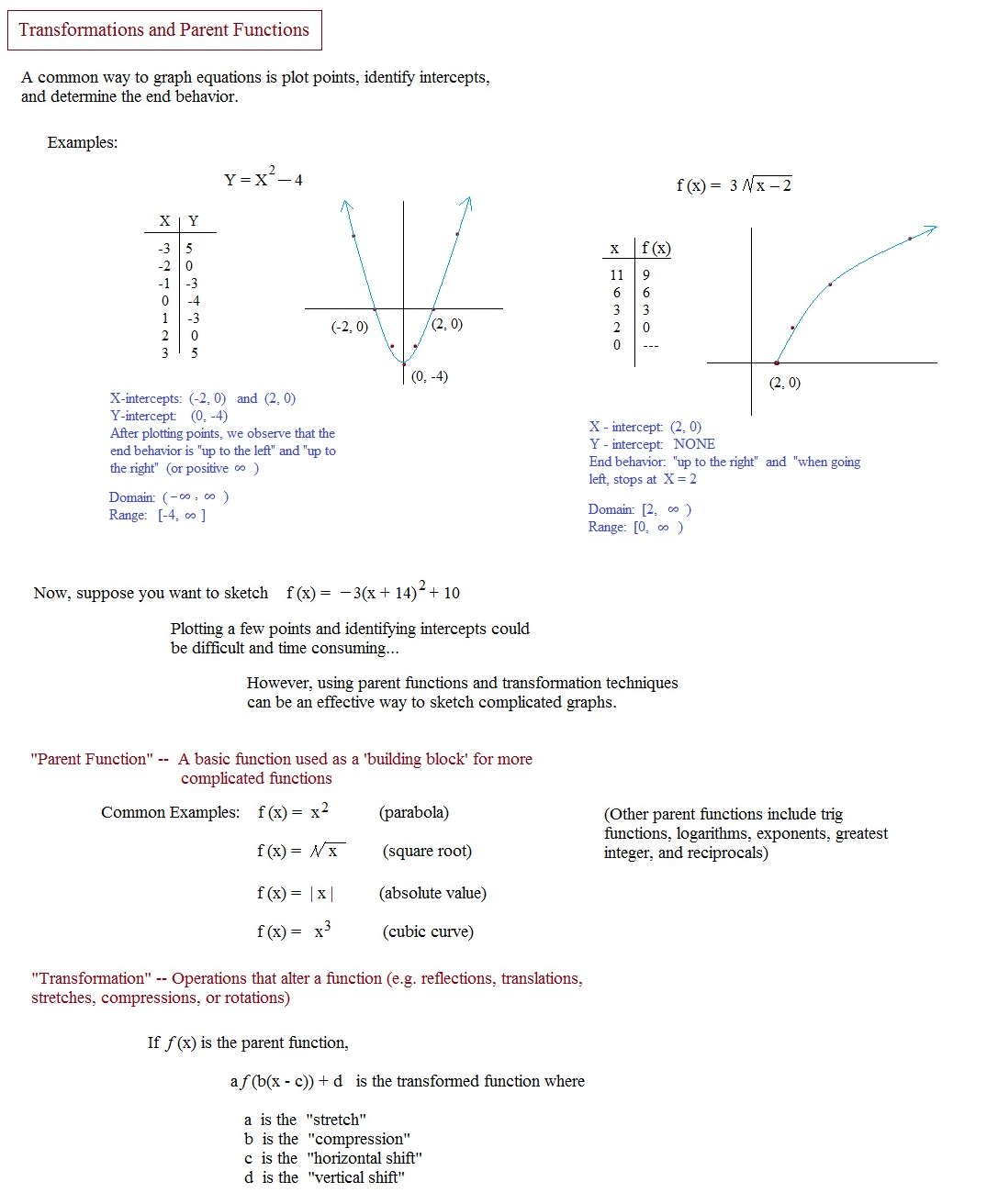 worksheet Graphing Absolute Value Equations Worksheet transformations of absolute value functions worksheets angel worksheets
