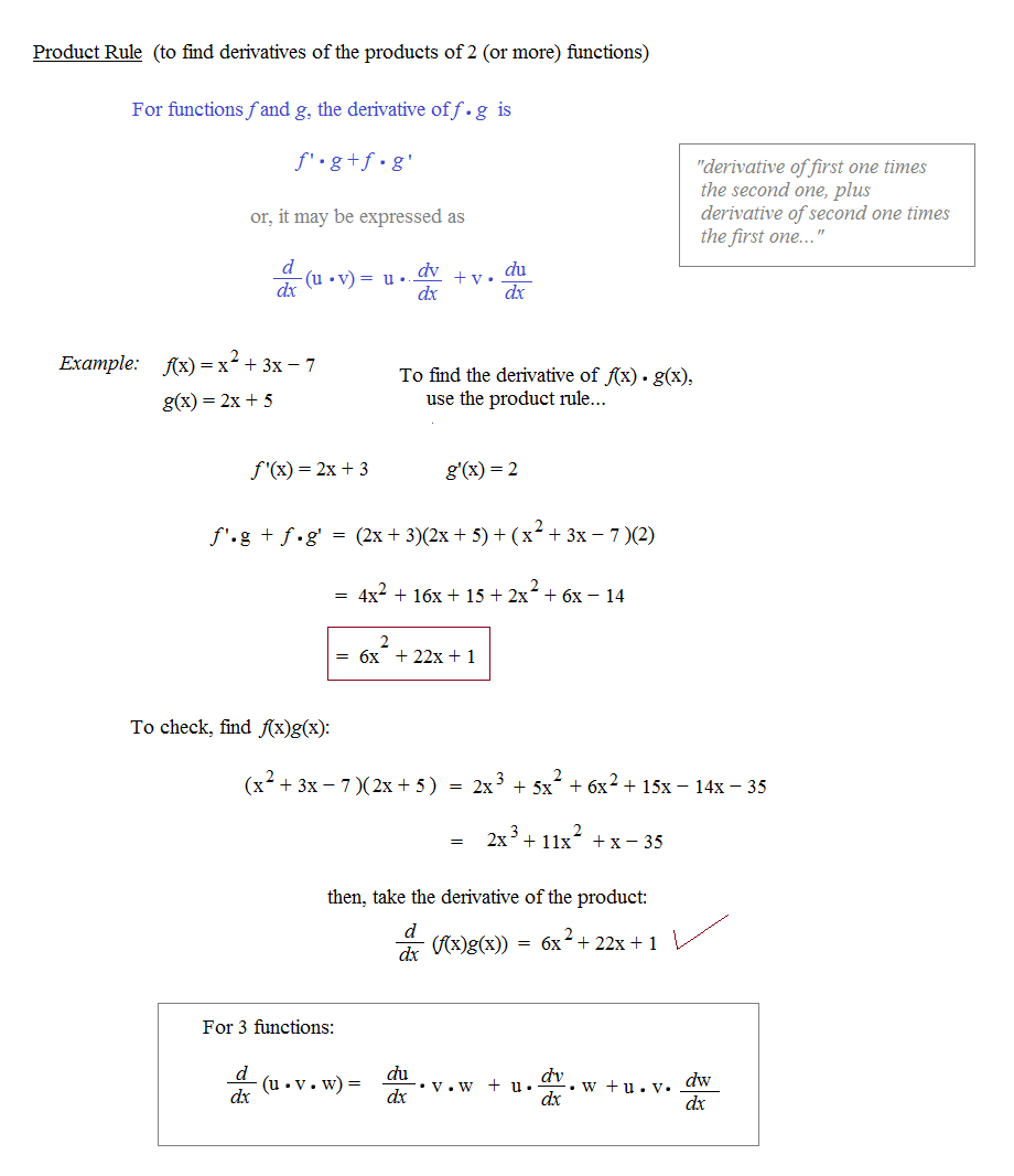 Worksheets Chain Rule Worksheet math plane common derivative rules product quotient chain rule derivatives notes and examples
