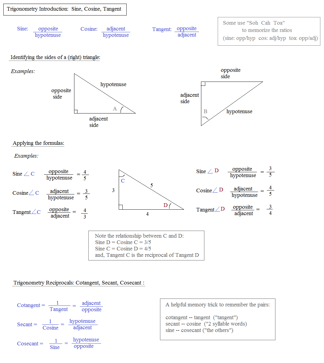 Math Plane - Notes on Sine, Cosine, and Tangent (& Reciprocals and ...