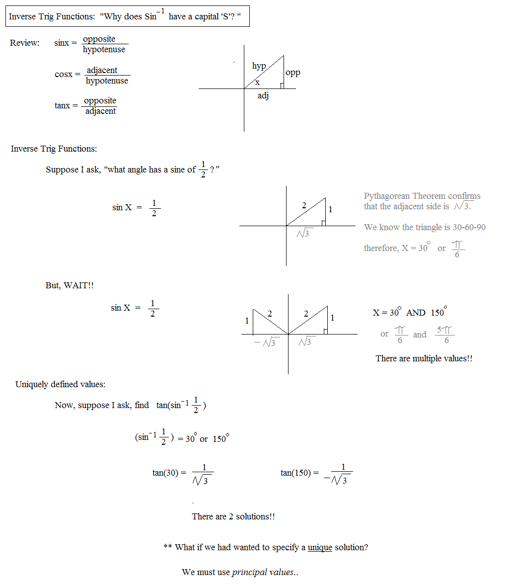 Uncategorized Inverse Trigonometric Functions Worksheet math plane notes on sine cosine and tangent reciprocals trigonometry introduction inverse trig functions principal value