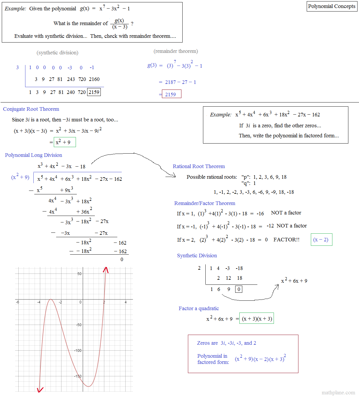 Math plane polynomials ii factors roots theorems polynomials factors and roots examples ccuart Image collections
