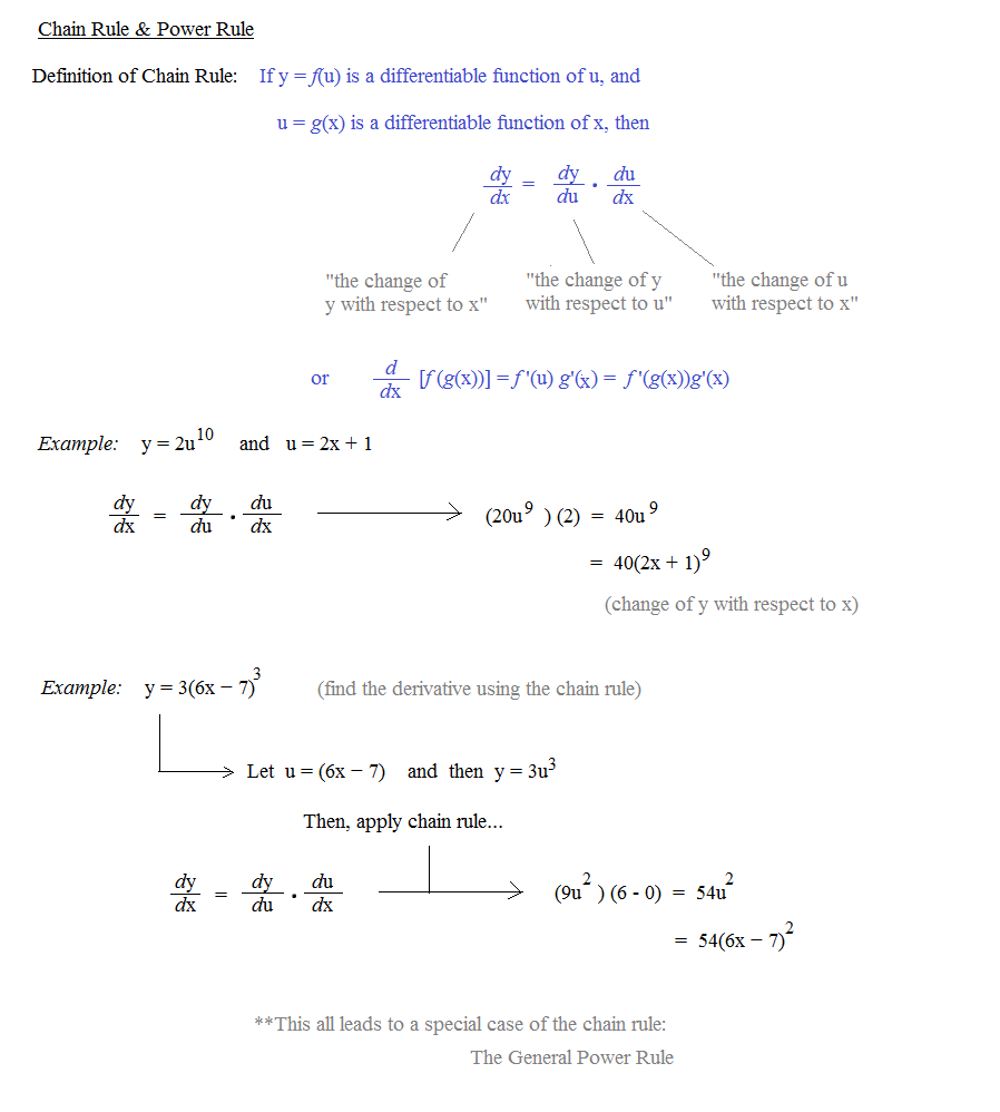Worksheets Chain Rule Worksheet math plane common derivative rules product quotient chain and power rule notes examples