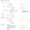 graphing polynomials 2 examples