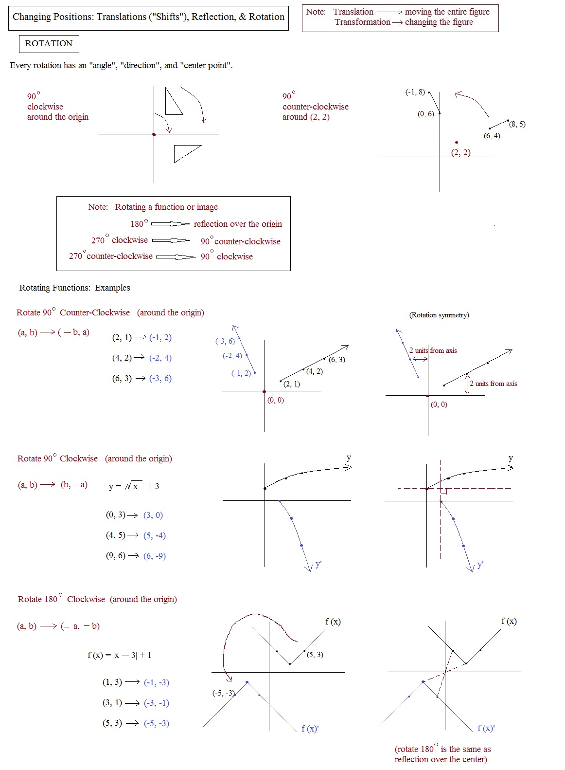 worksheet Translation Reflection Rotation Worksheet math plane graphing ii translation reflection rotation translations shifts reflections rotations 3