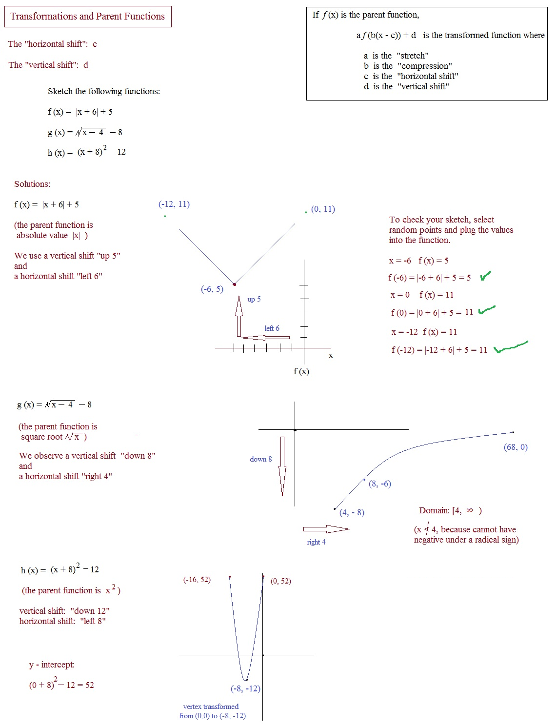 Math Plane Graphing I Transformations Parent Functions – Transformations of Graphs Worksheet