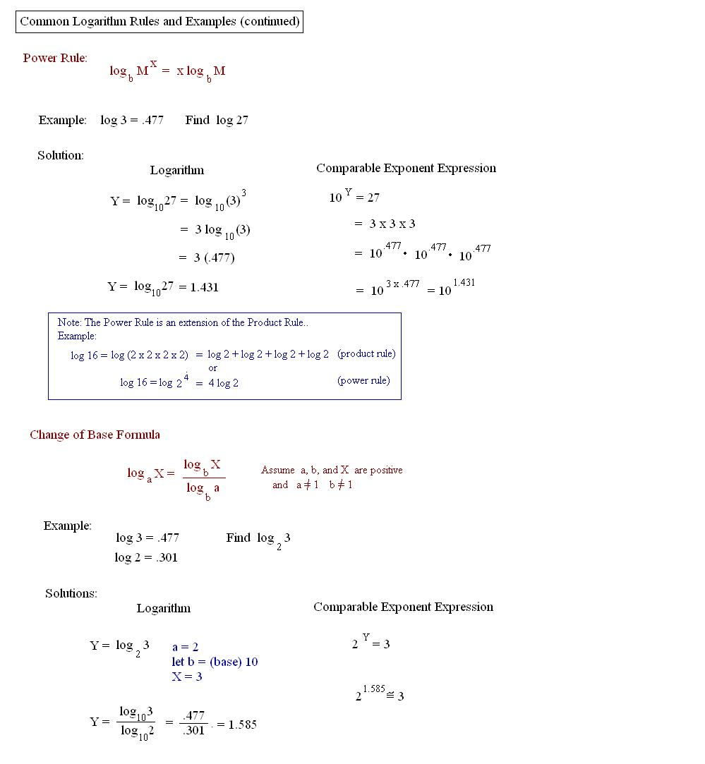 Math Plane - Logarithms and Exponents I