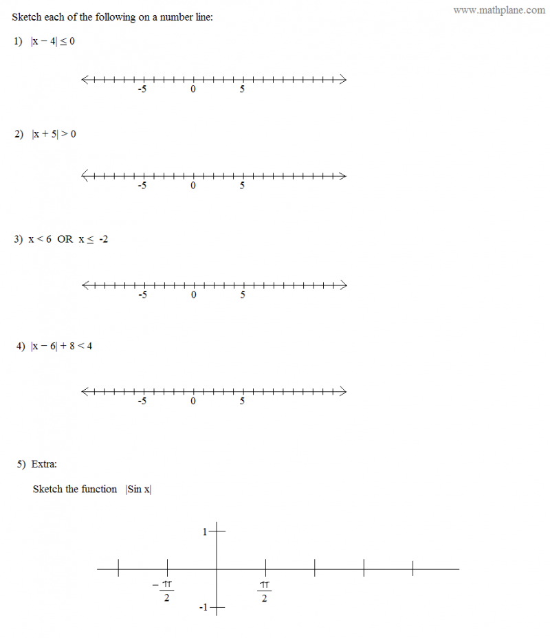 5 graphing problems to try