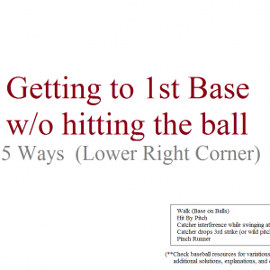 5 ways to reach 1st base
