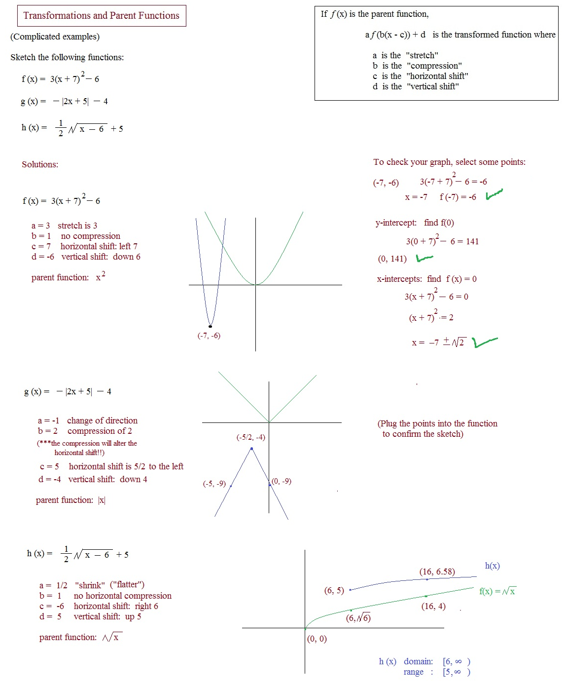 Transforming Parent Functions Worksheet: Math Plane   Graphing I   Transformations & Parent Functions,