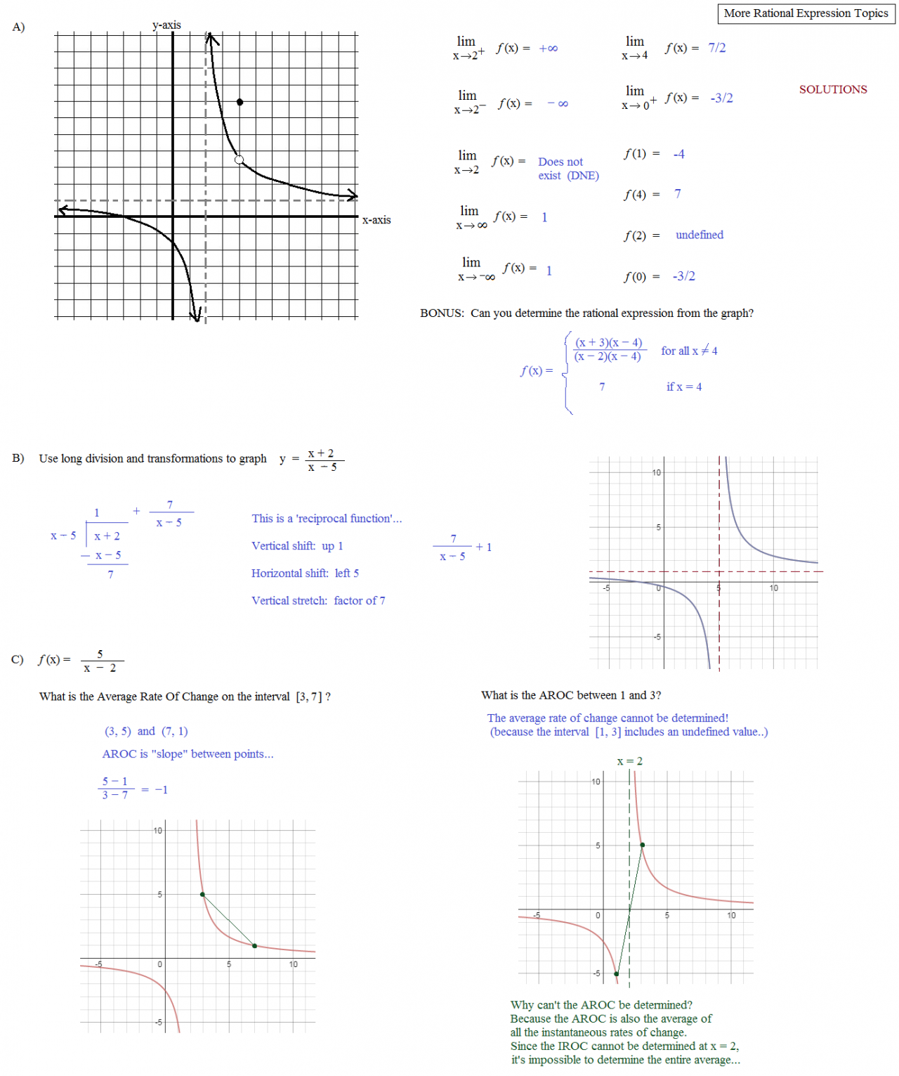 worksheet End Behavior Worksheet free worksheets transformations of exponential functions worksheet uncategorized end behavior klimttreeofl