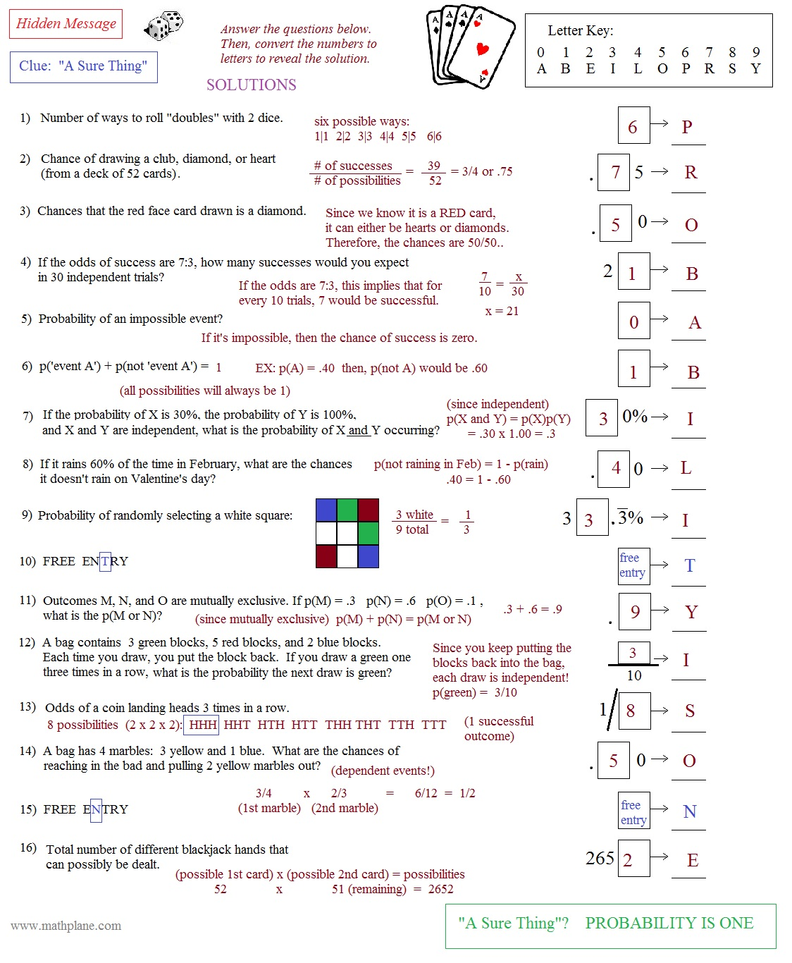 Math Plane Probability 1 Introduction 8 Hidden Message 2 Probability  Solutions Probability 1 Introduction Independent And Dependent Probability  Worksheet