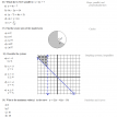 act topics to know 4 coordinate geometry