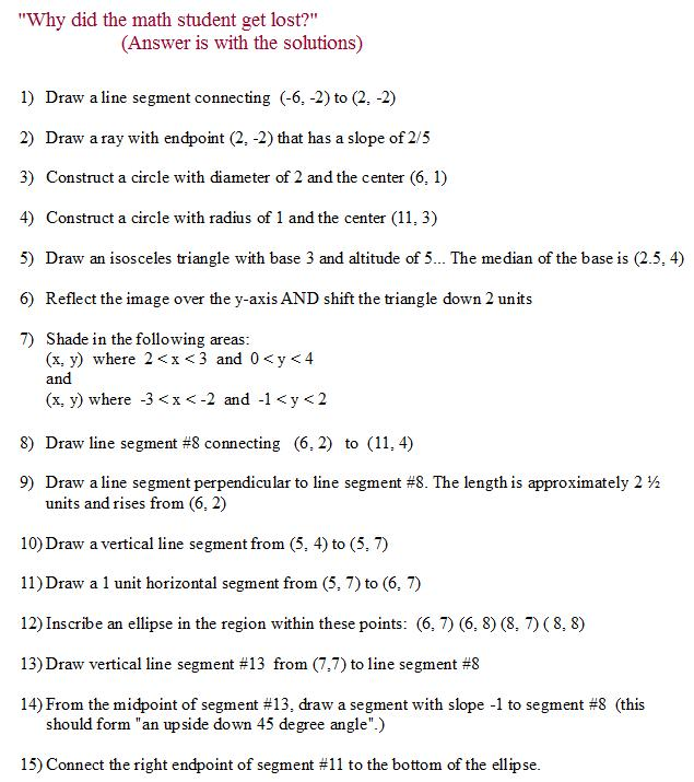 Cartesian Coordinate Picture Worksheet | Search Results | Calendar ...