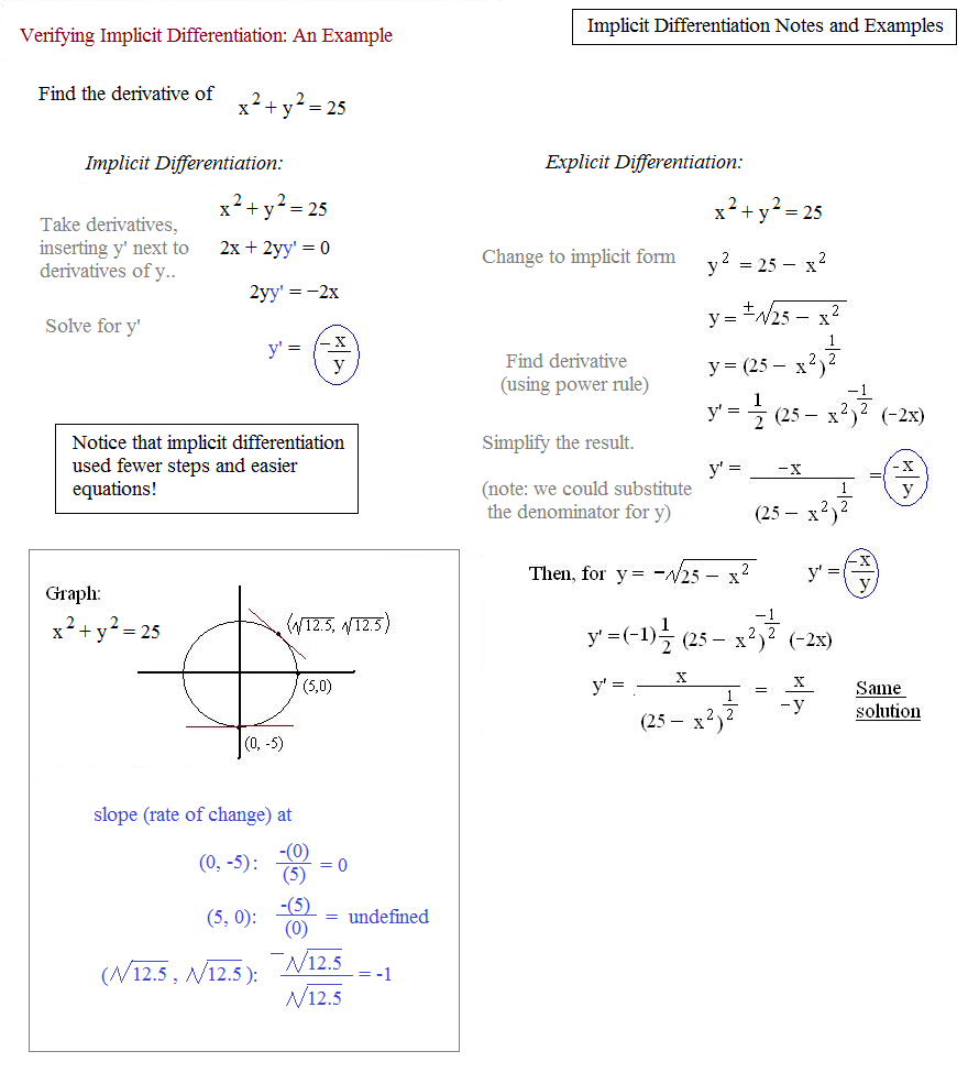 worksheet Implicit Differentiation Worksheet With Answers math plane implicit differentiation notes and examples 2