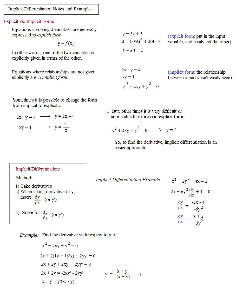 Implicit Differentiation Notes and Examples