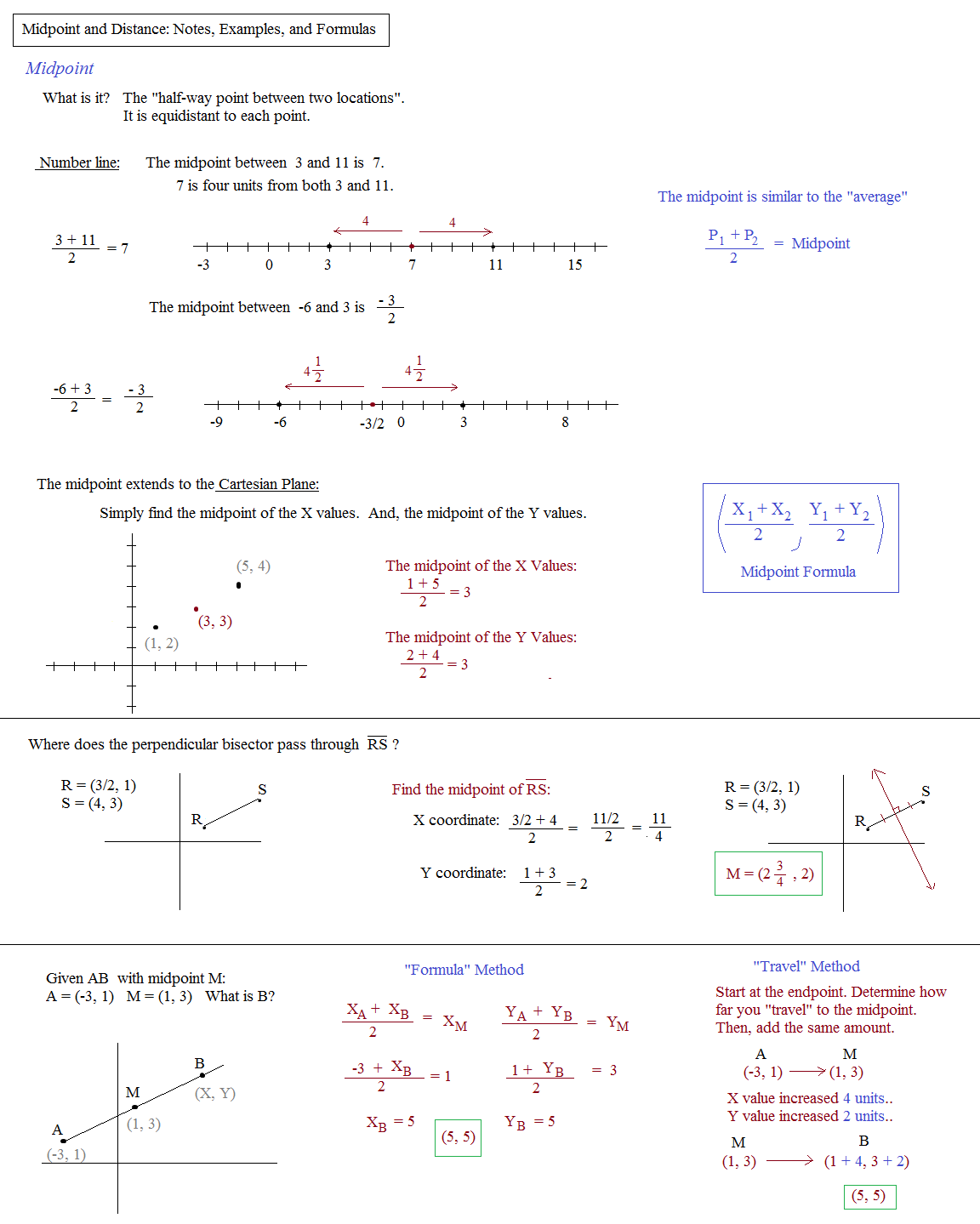 Math Plane Midpoint and Distance – Formula Worksheet