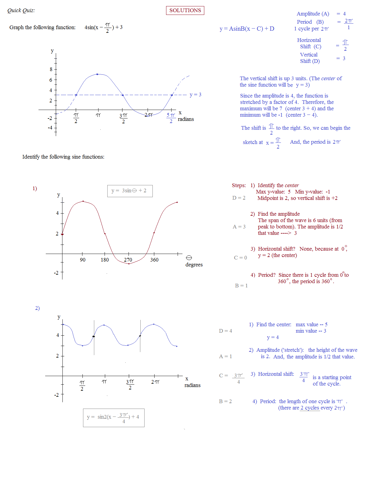 Math Plane Periodic Sine Functions – Graphing Sine and Cosine Functions Worksheet