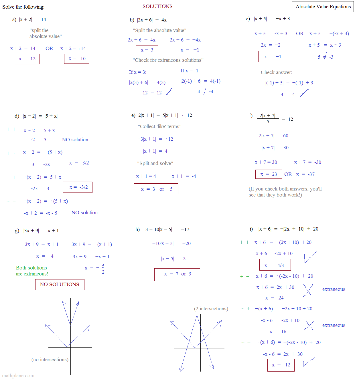 Uncategorized Graphing Absolute Value Equations Worksheet klimttreeoflife Resume Site