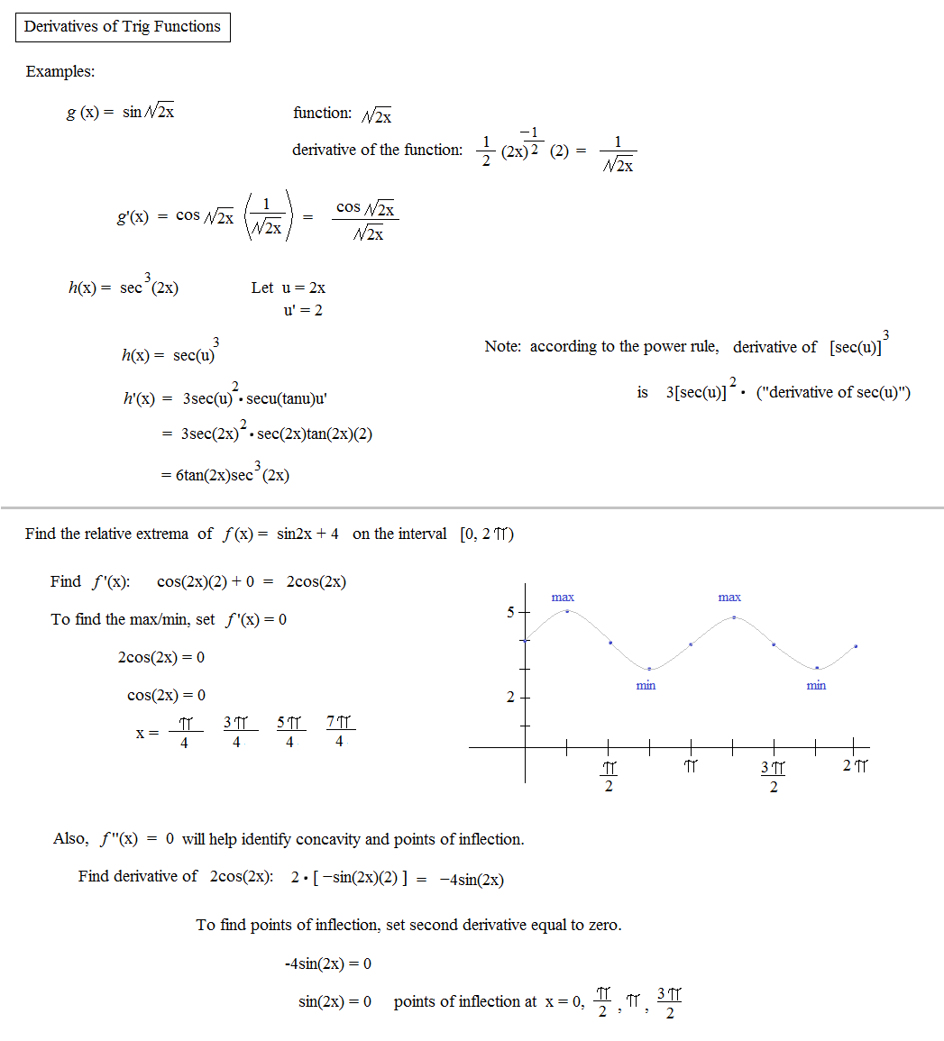 Math Plane Derivatives Trigonometry Functions – Function Rules Worksheet
