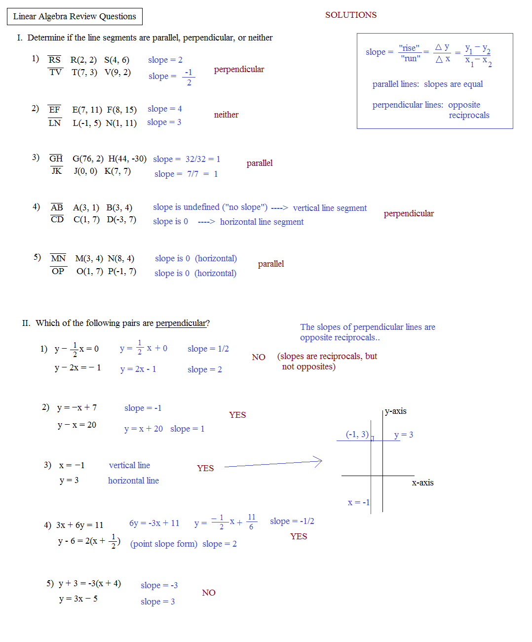 algebra review linear algebra questions solutions