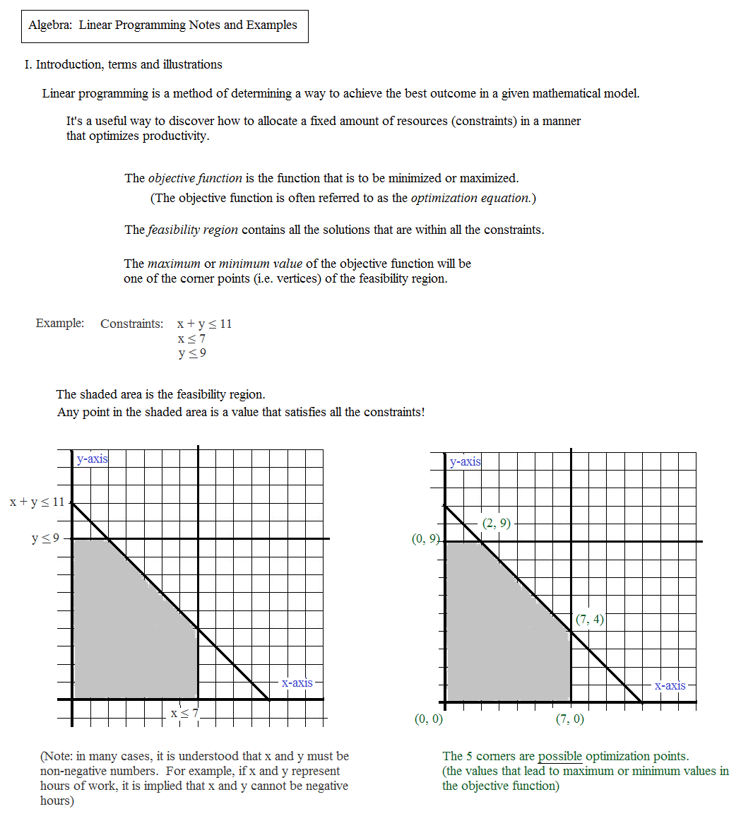 Worksheets Linear Programming Word Problems Worksheet math plane linear programming optimization algebra lesson 1