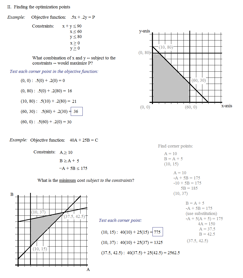 Worksheets Linear Programming Worksheet math plane linear programming optimization algebra lesson 2