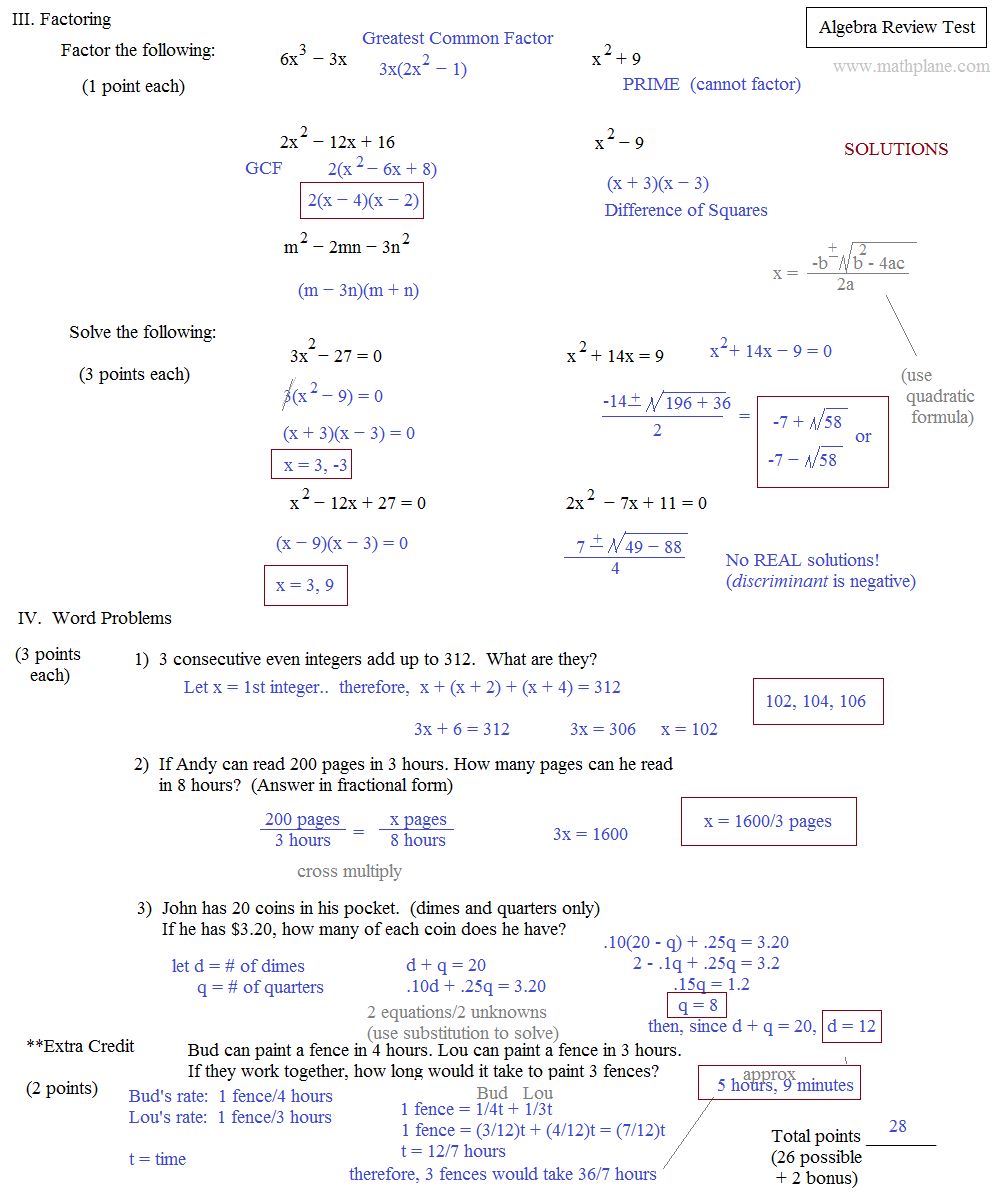 Math Algebra 1 Review on math aids slope equations worksheets