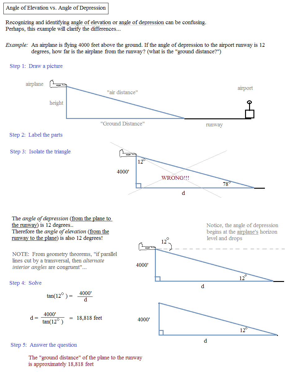 Math Plane Trigonometry Word Problems – Angle of Elevation Worksheet