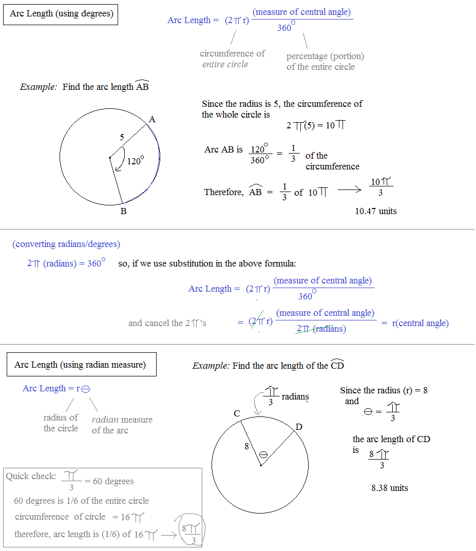 Worksheets Arc Length And Sector Area Worksheet worksheet arc length and sector area mytourvn geometry segment free answers