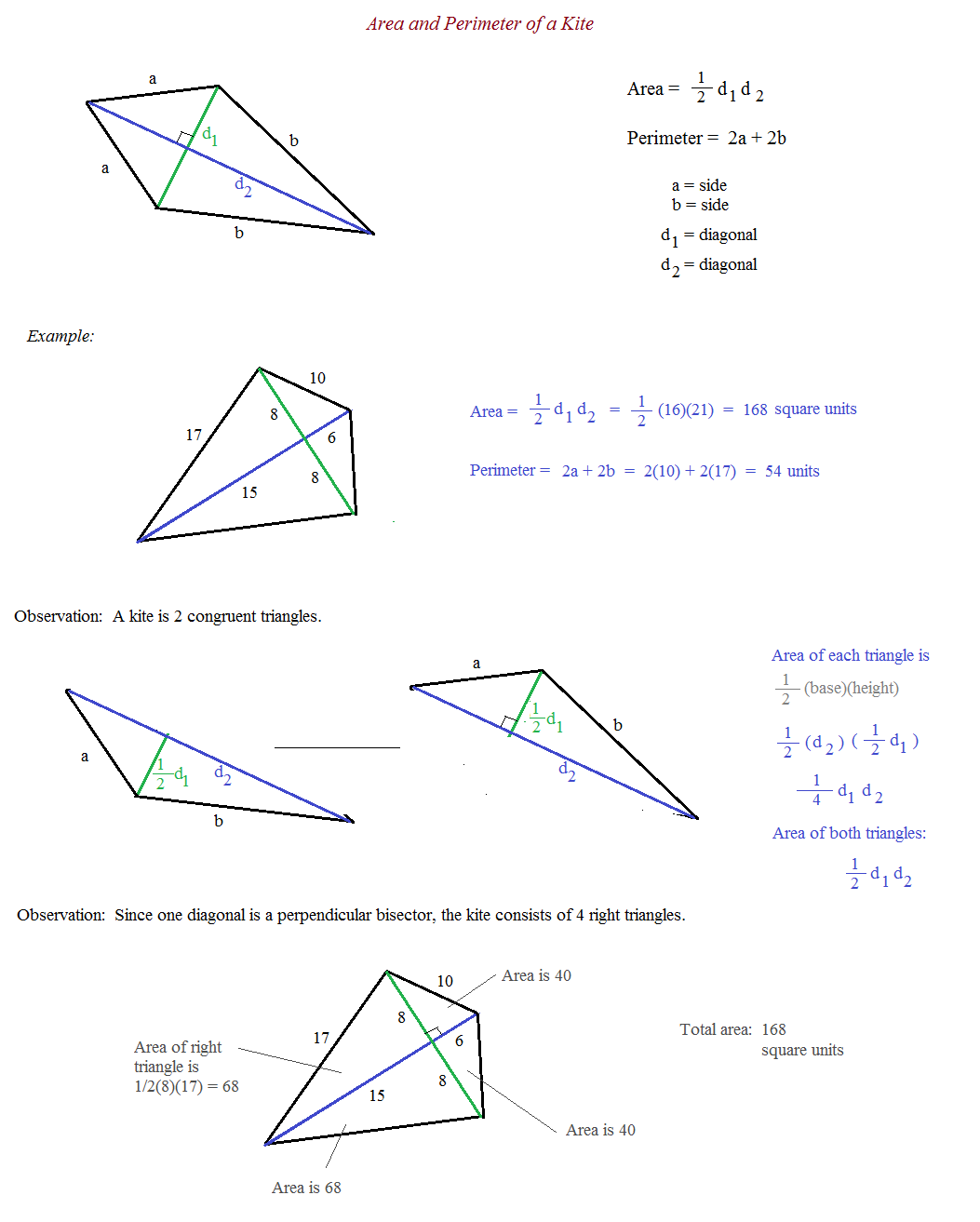 worksheet Area Of Quadrilaterals Worksheet math plane area and perimeter of polygons 1 kite