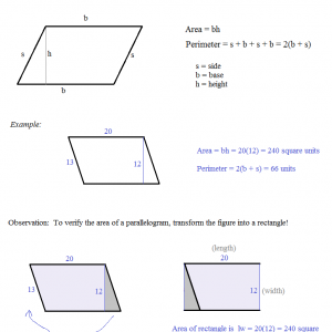 how to solve a parallelogram area