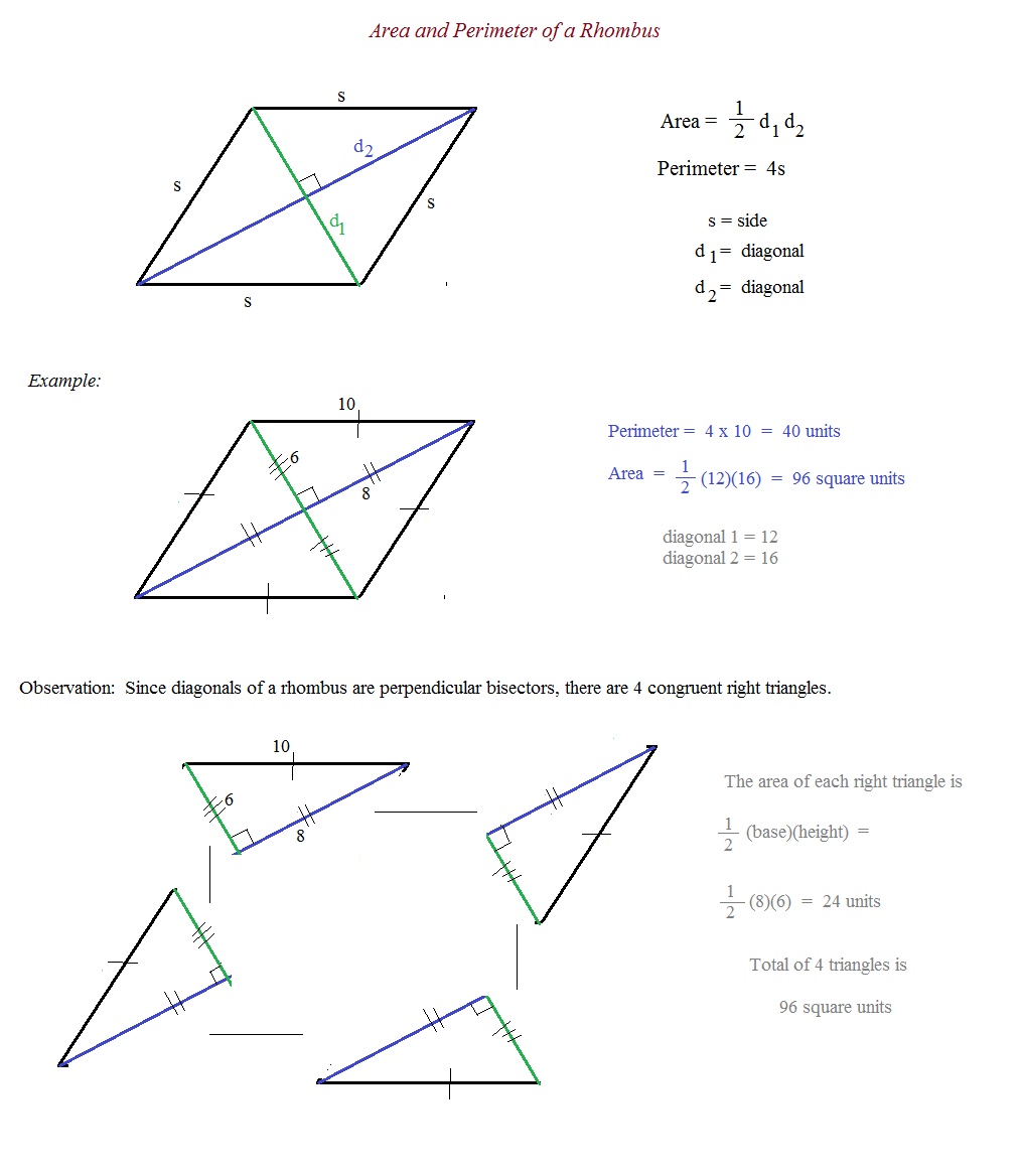Worksheet: Area of Trapezoids, Rhombuses, and Kites | Geometry ...