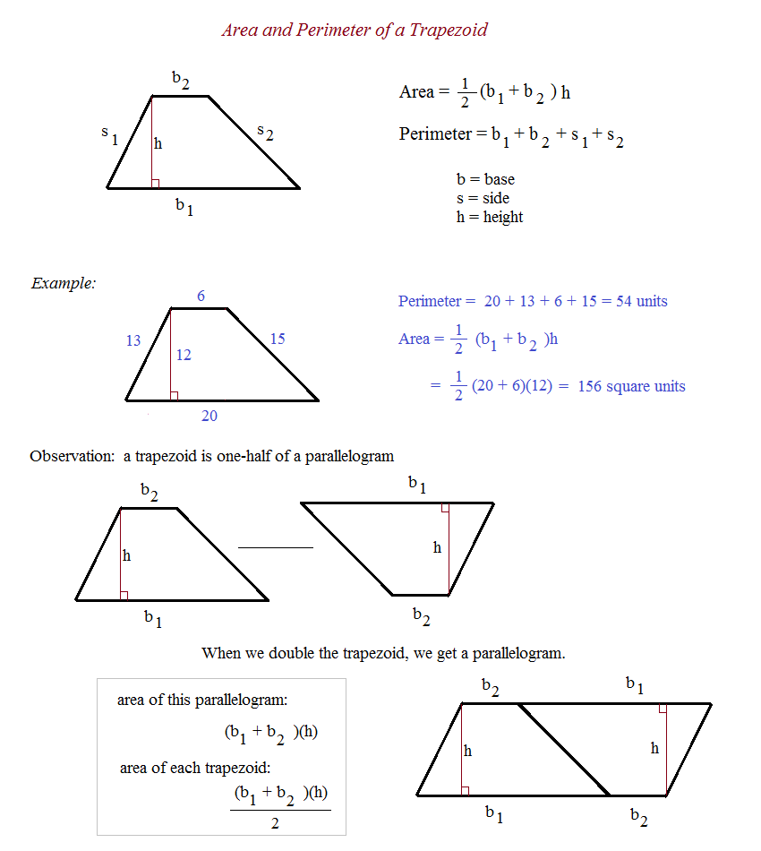 ... Area And Perimeter Super Teacher Worksheets Moreover Trapezoid Area