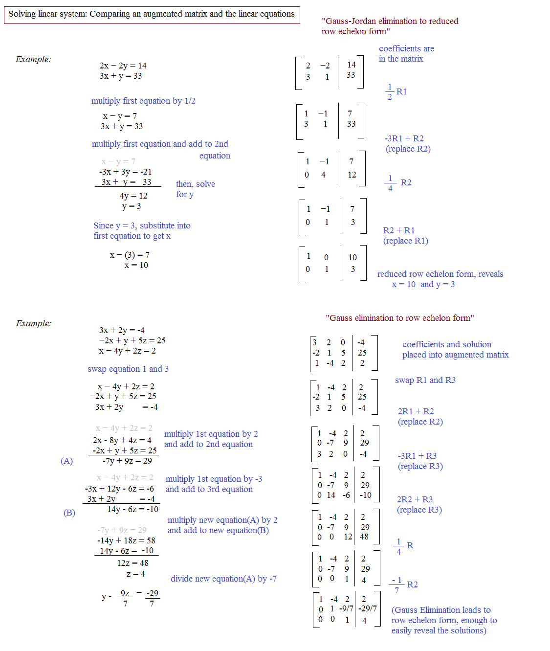 Worksheets Matrix Worksheets math plane matrix i introduction examples notes augmented vs algebraic expressions