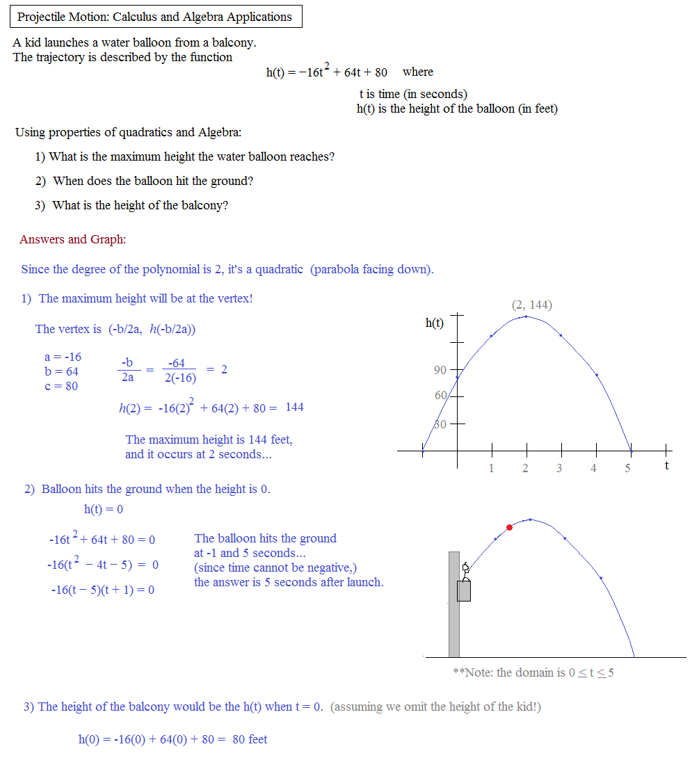 Math Plane Applications of derivatives – Quadratic Applications Worksheet