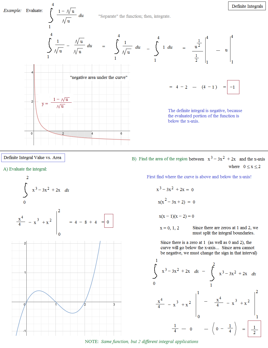 usable fundamental theorem of calculus worksheet. Black Bedroom Furniture Sets. Home Design Ideas