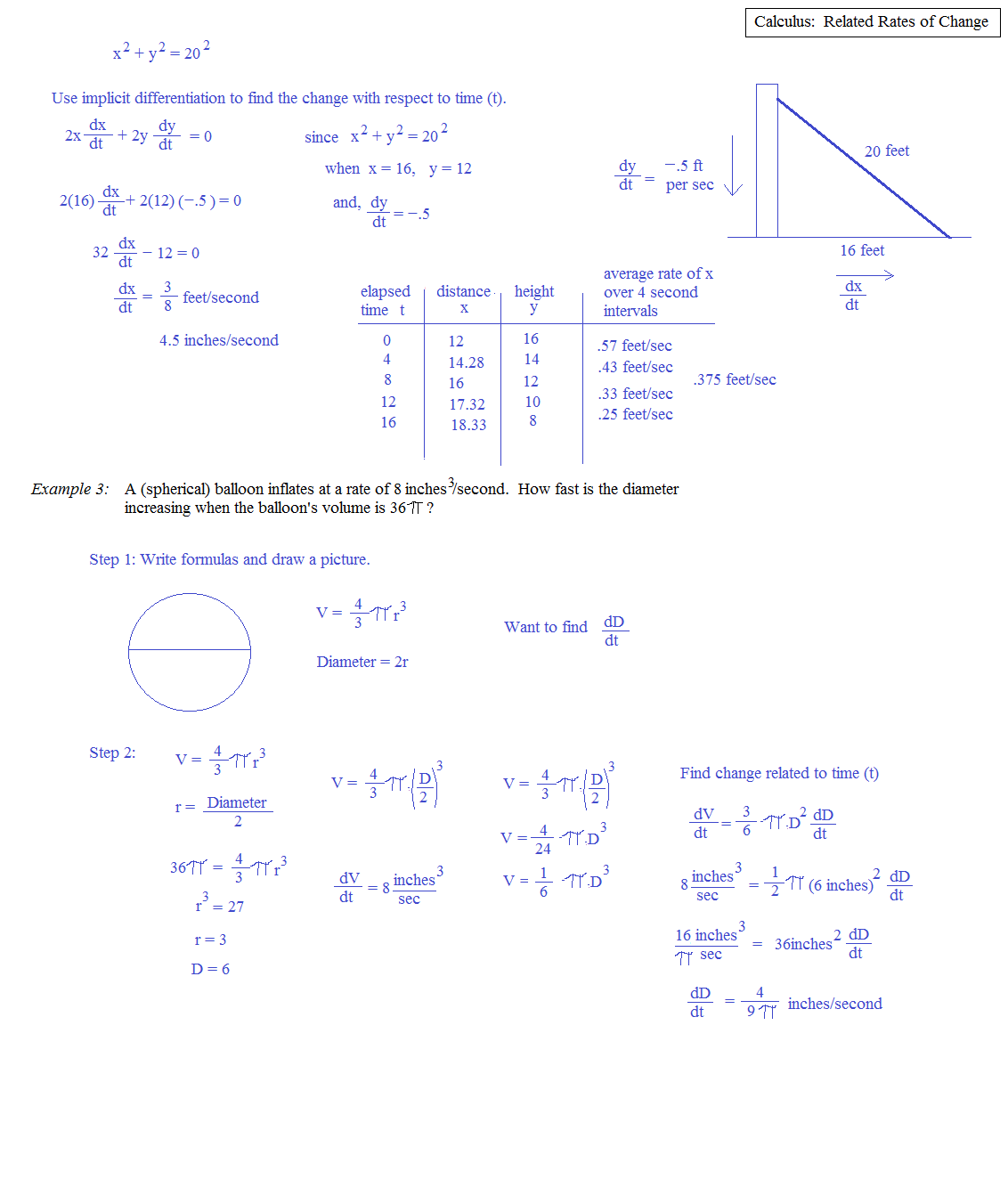 Workbooks rates and proportions worksheets : Math Plane - Related Rates of Change