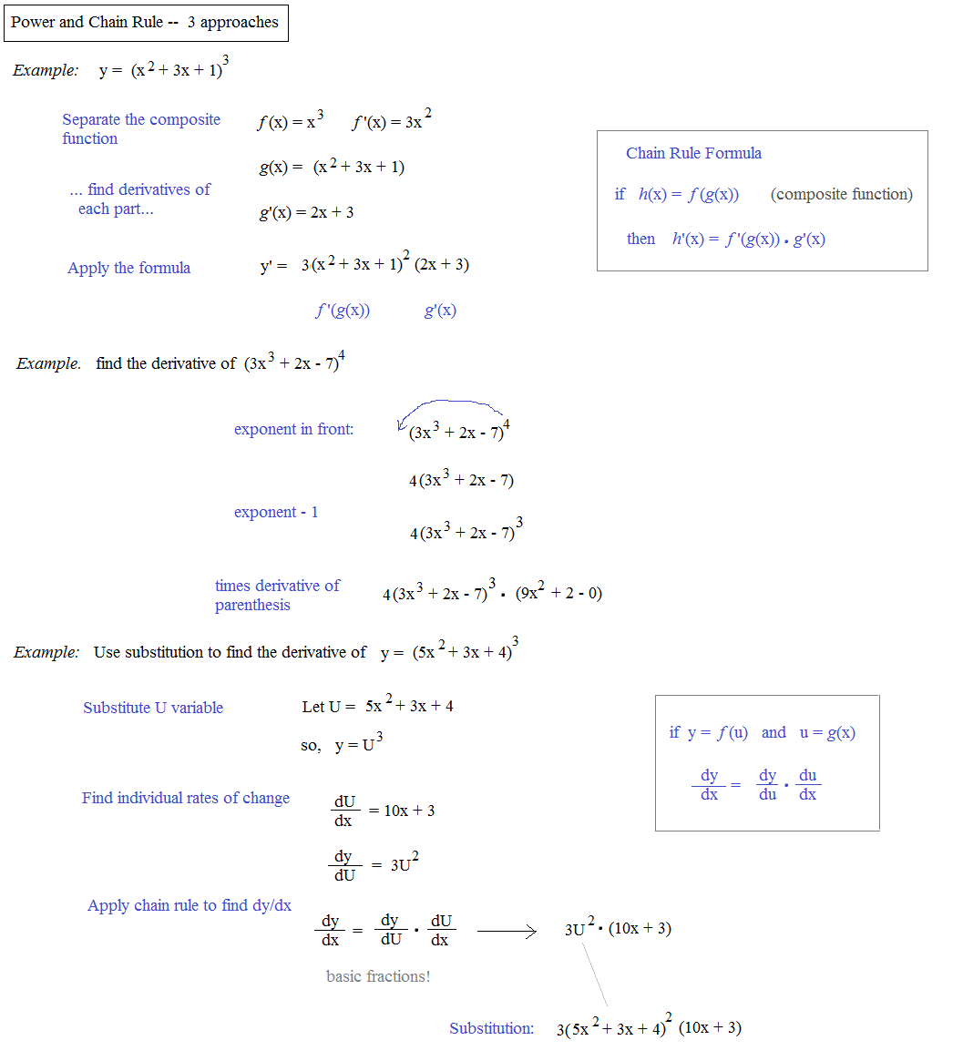 worksheet Chain Rule Worksheet math plane exploring the chain rule notes 4