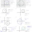 circles area circumference coordinate geometry solutions
