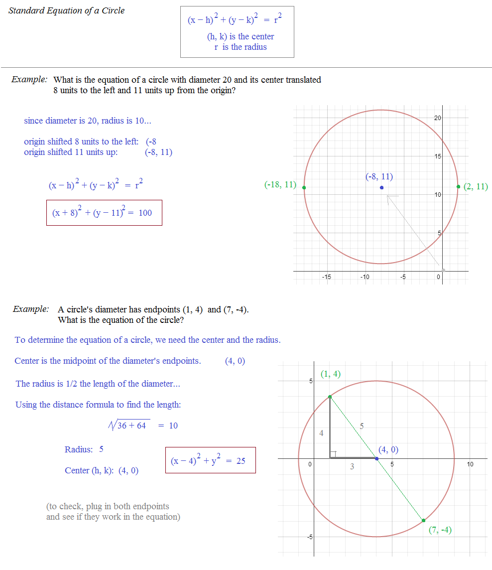 worksheet Equation Of A Circle Worksheet equation of a circle obatbatukberdarah worksheet pdf free with