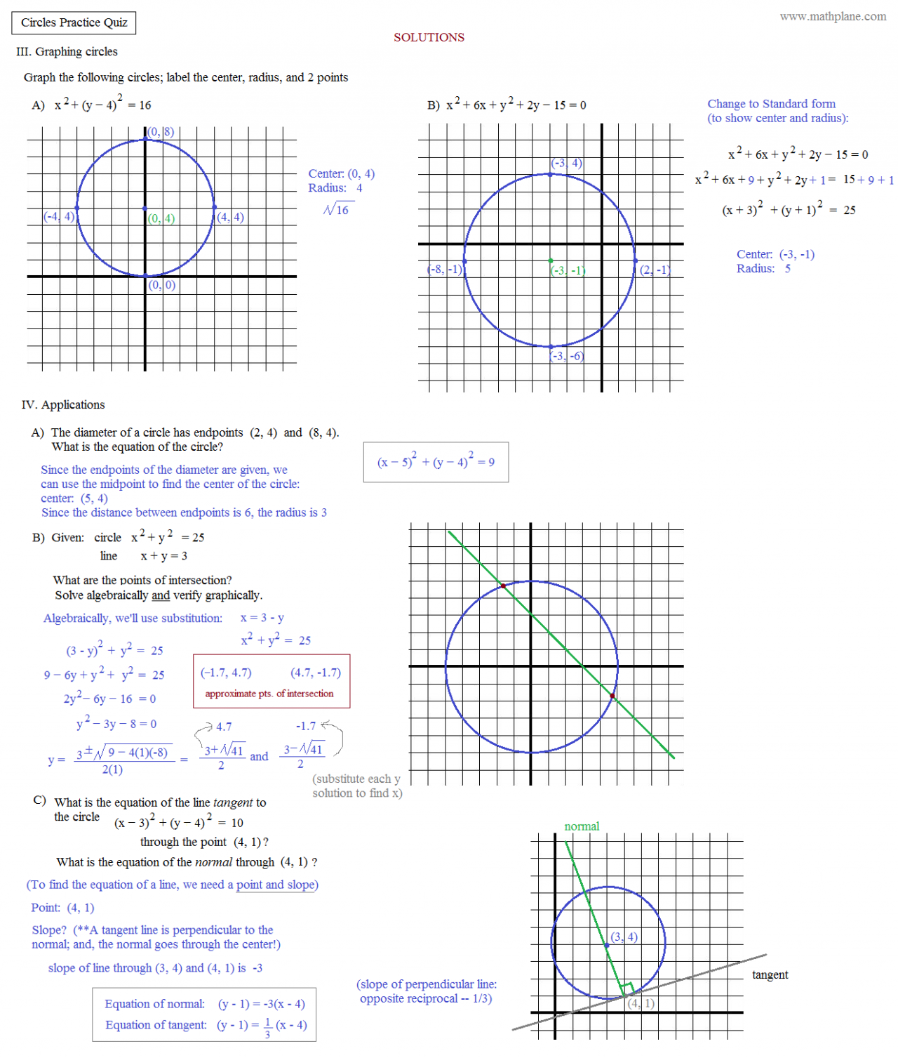 Math Plane - Conics I - Circles & Ellipses