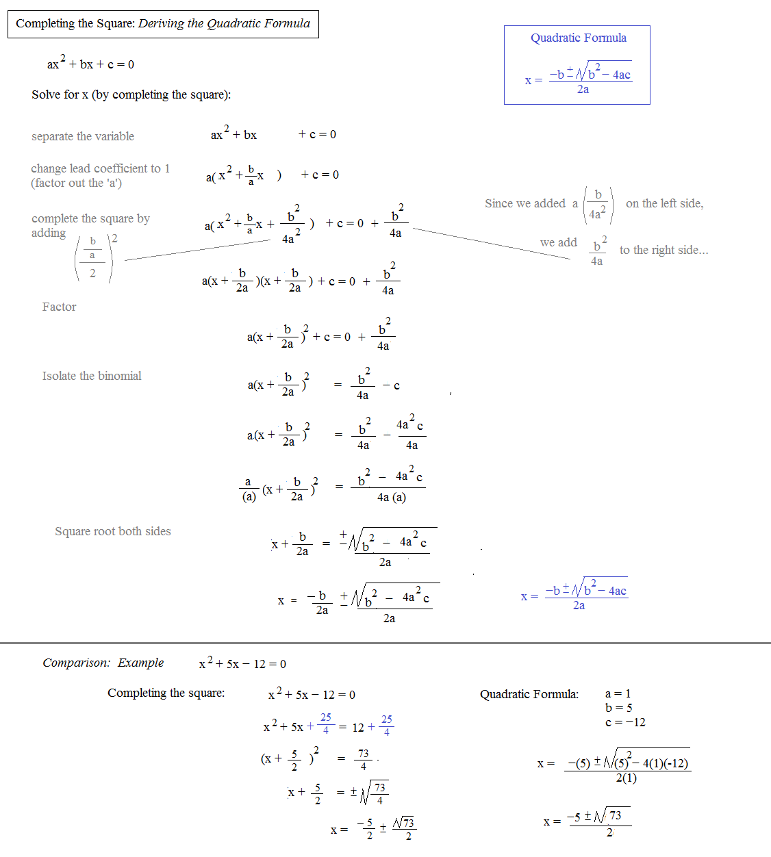 Deriving Midpoint Formula Worksheet: Math Plane   Completing the Square & Quadratic Formula,
