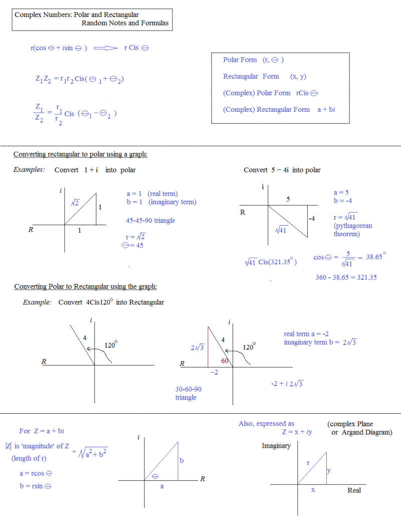 Worksheets Polar Coordinates Worksheet math plane polar coordinates complex number system numbers and rectangular summary notes