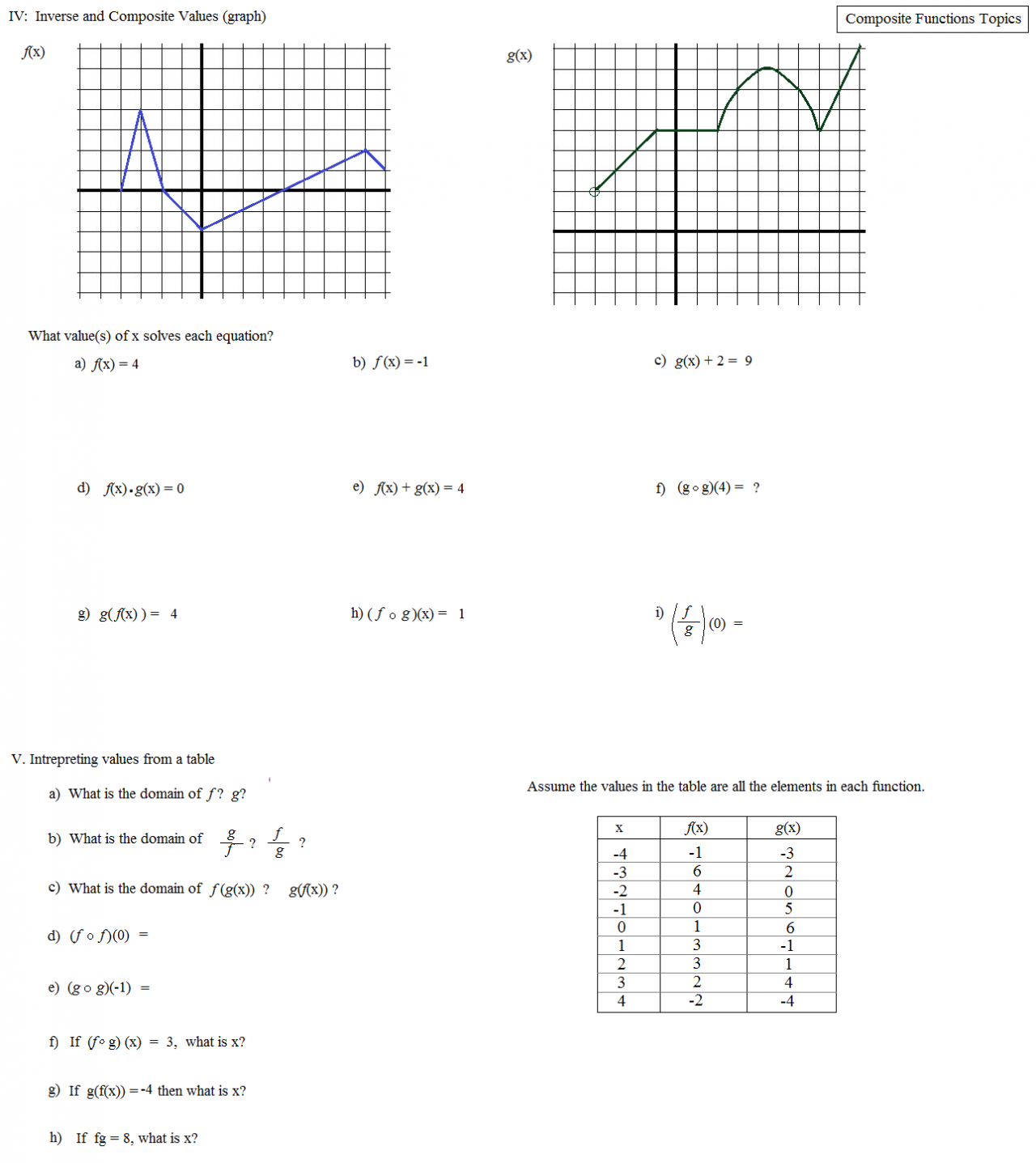 worksheet Composite Functions Worksheet With Answers math plane composite functions topics function 3