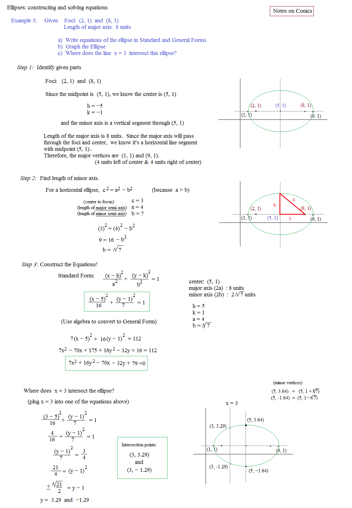 worksheet Ellipses Worksheet equations of ellipses and hyperbolas worksheet jennarocca jennarocca